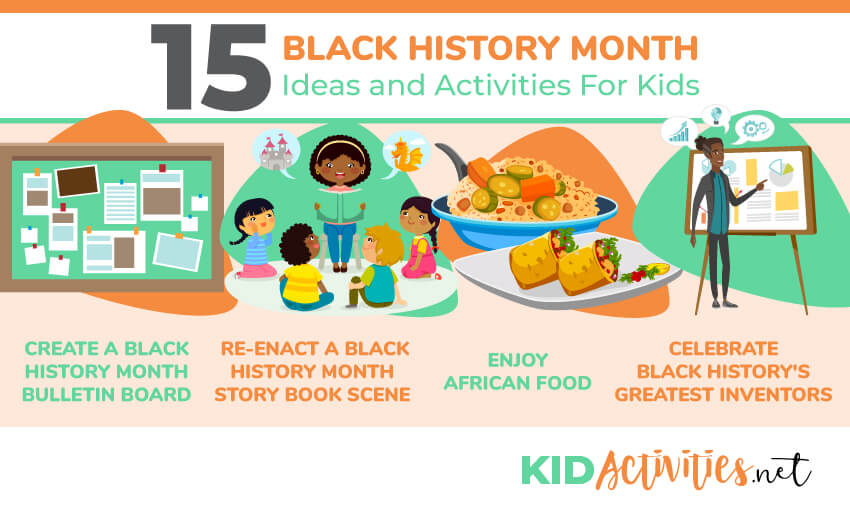A collection of black history month ideas for kids.