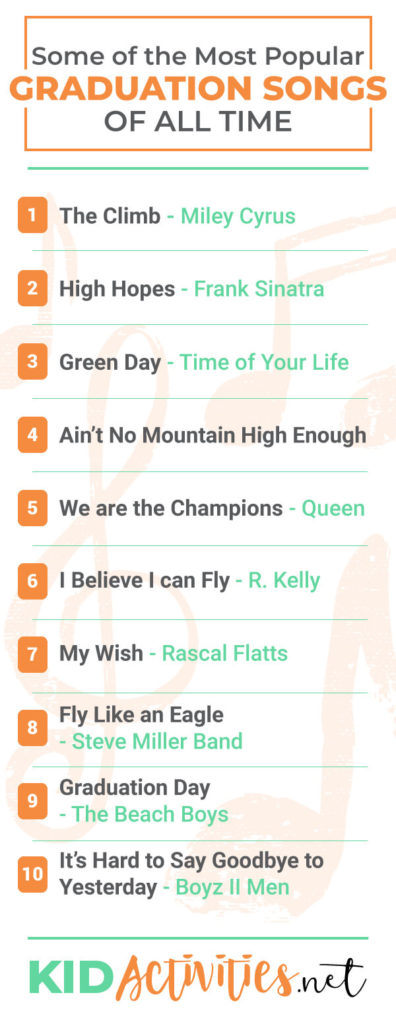 A collection of graduation songs for kids. These songs are great for preschool and high school alike. These are great graduation songs to put in your graduation slideshow too!