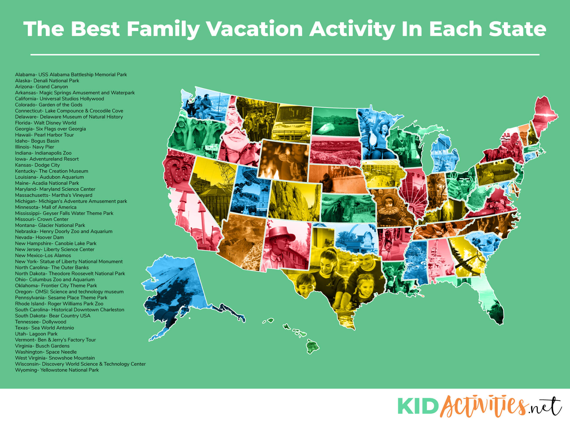 The ultimate family vacation list. The best vacation activities state by state.