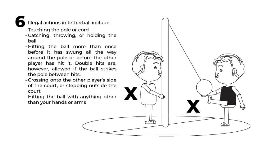 The sixth rule of tetherball play.
